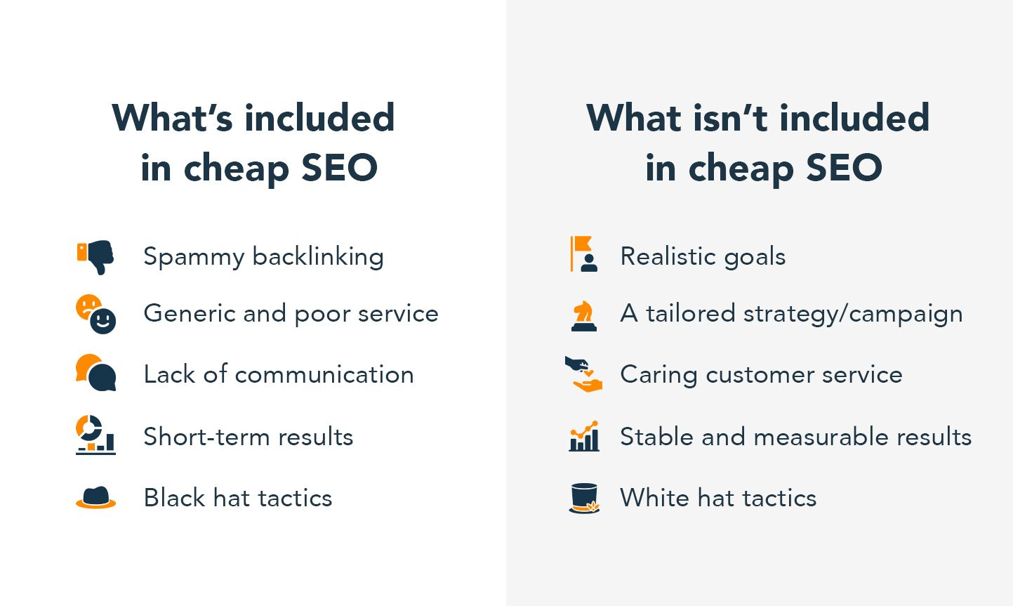 Cheap SEO infographic